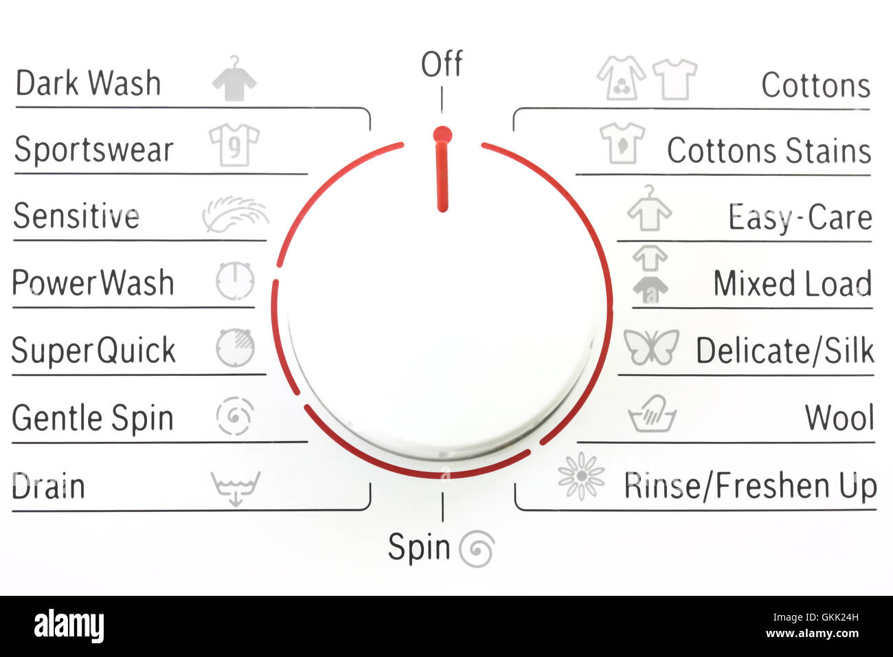 Washing Machine Controls With Symbols Stock Photo 115359457 Alamy