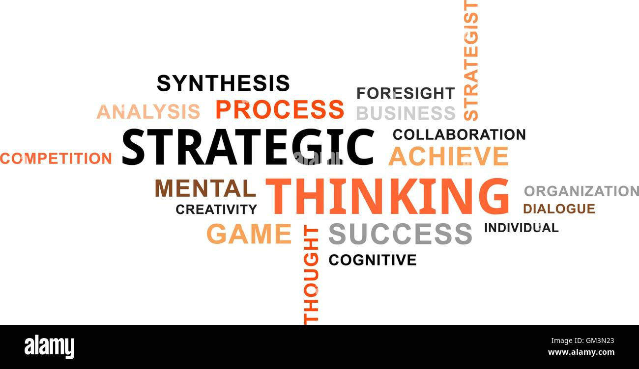 word cloud - strategic thinking - Stock Image
