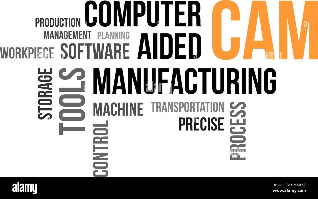 word cloud - cam - Stock Vector