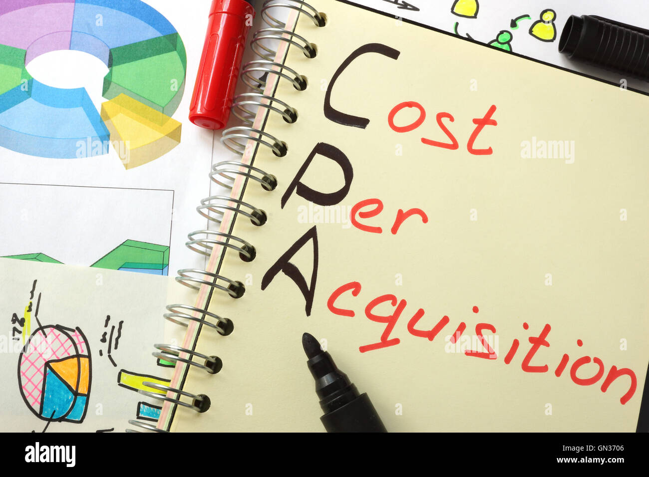 Notebook with  sign CPA Cost Per Acquisition - Stock Image