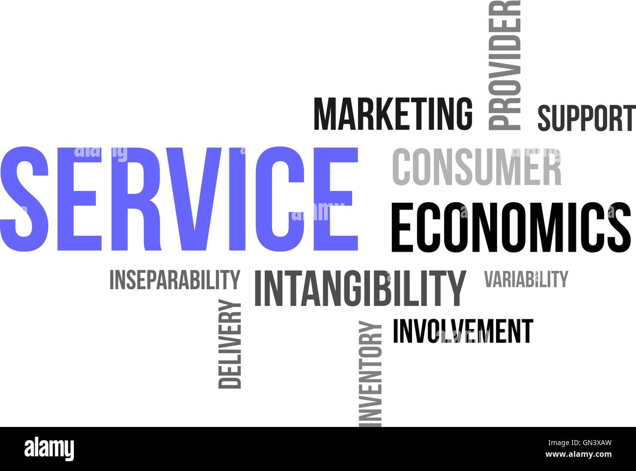 word cloud - service - Stock Image