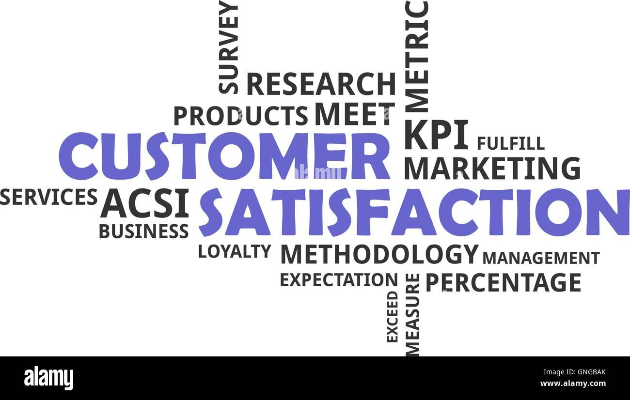 word cloud - customer satisfaction - Stock Vector