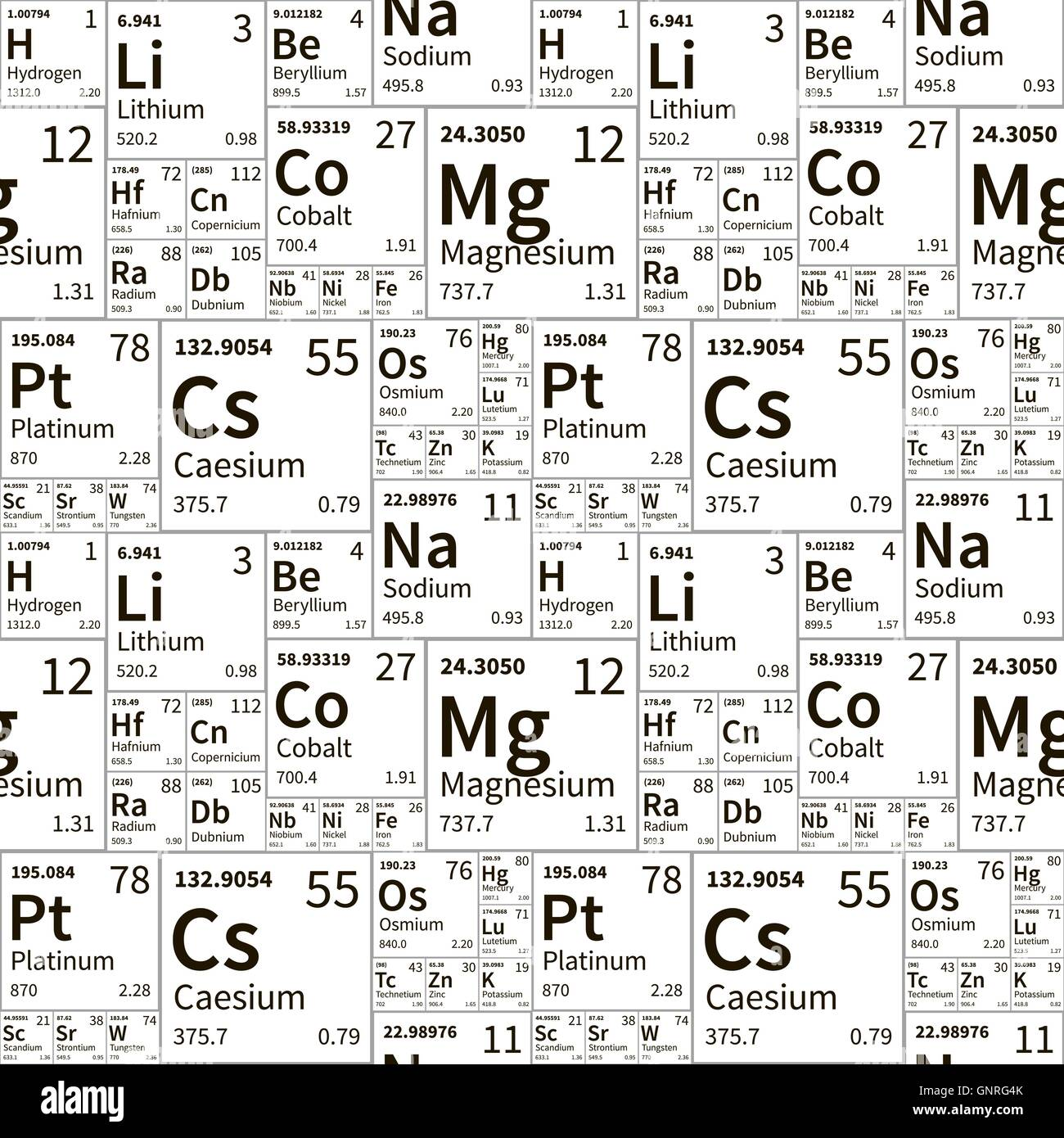 Chemical elements from periodic table black and white seamless chemical elements from periodic table black and white seamless pattern urtaz Choice Image