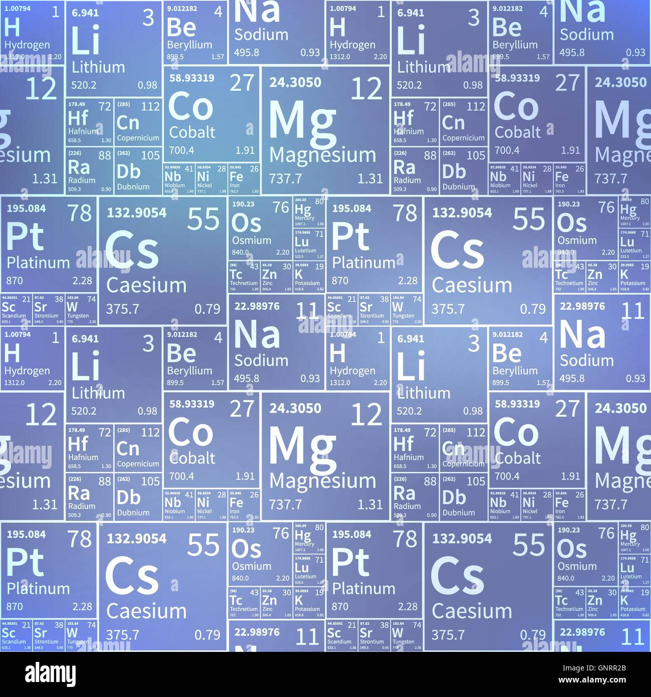 Chemical elements from periodic table white icons on blurred stock chemical elements from periodic table white icons on blurred background seamless pattern urtaz Choice Image