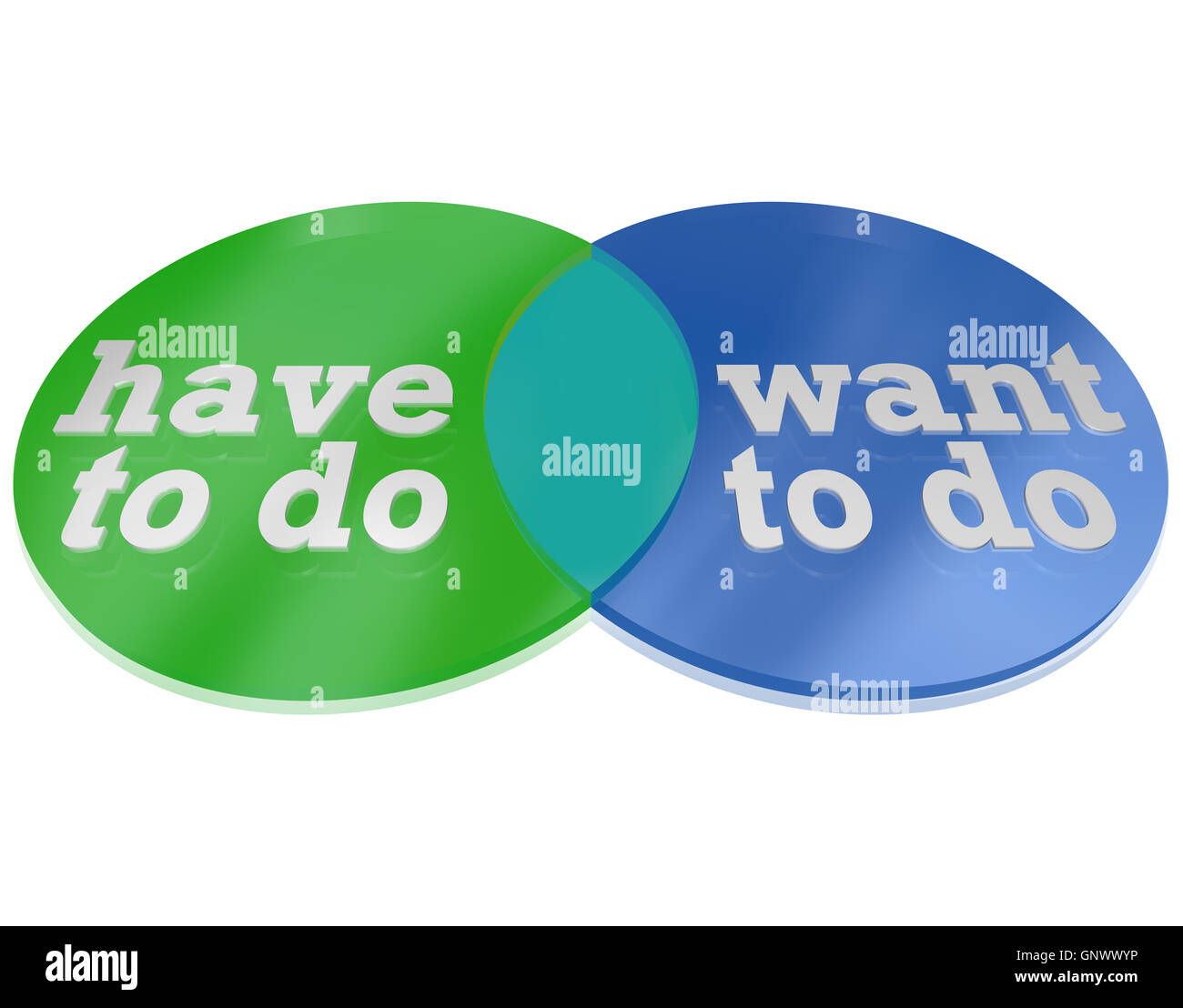 What Do You Have Vs Need to Do Venn Diagram Decision - Stock Image
