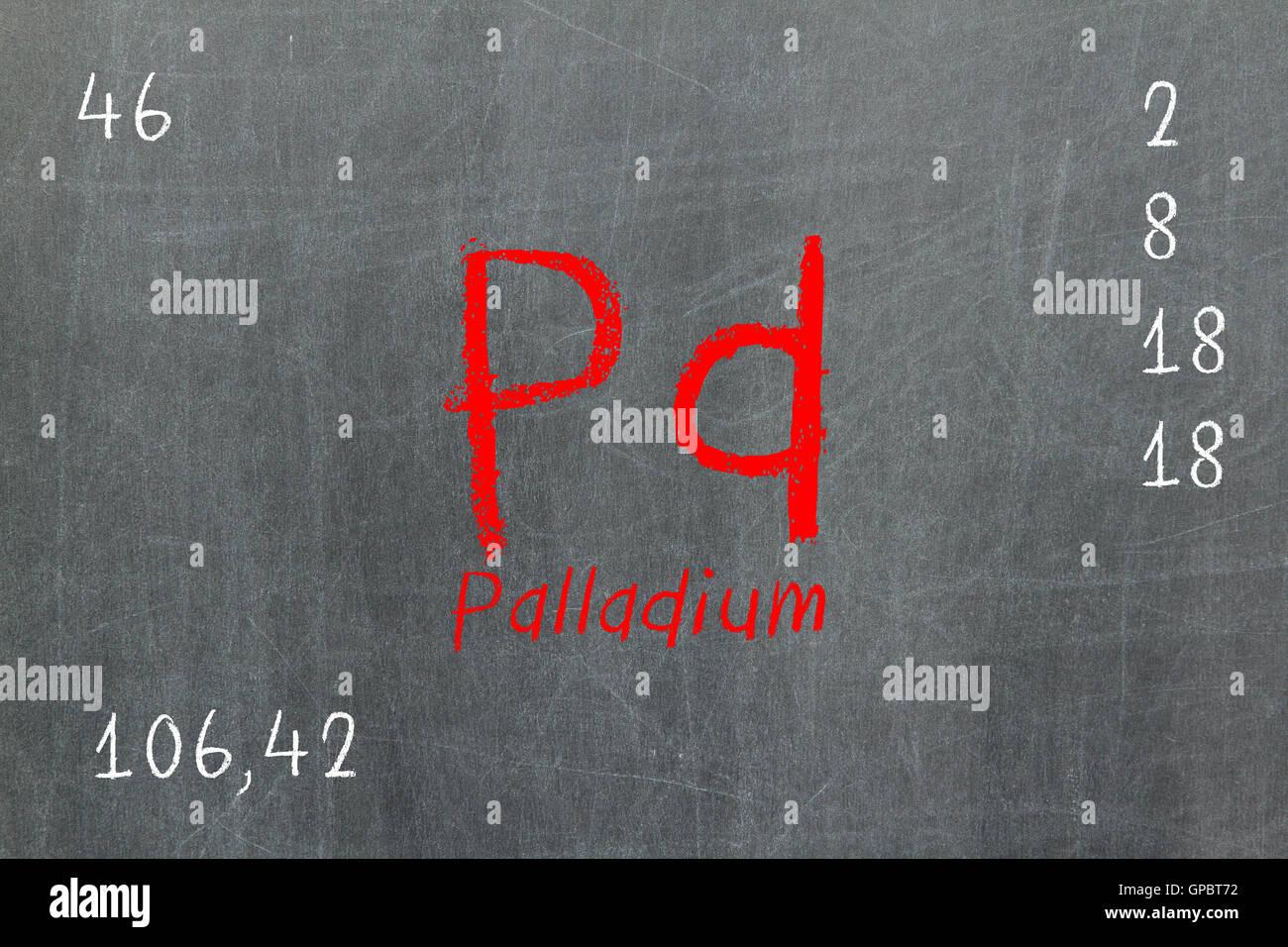 Palladium Metal Stock Photos Palladium Metal Stock Images Alamy