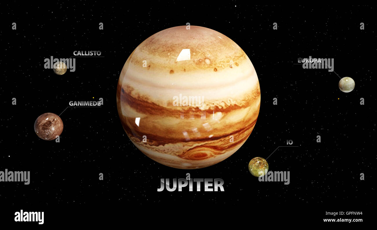 3d illustration of jupiter's moons and star  elements of this image  furnished by nasa