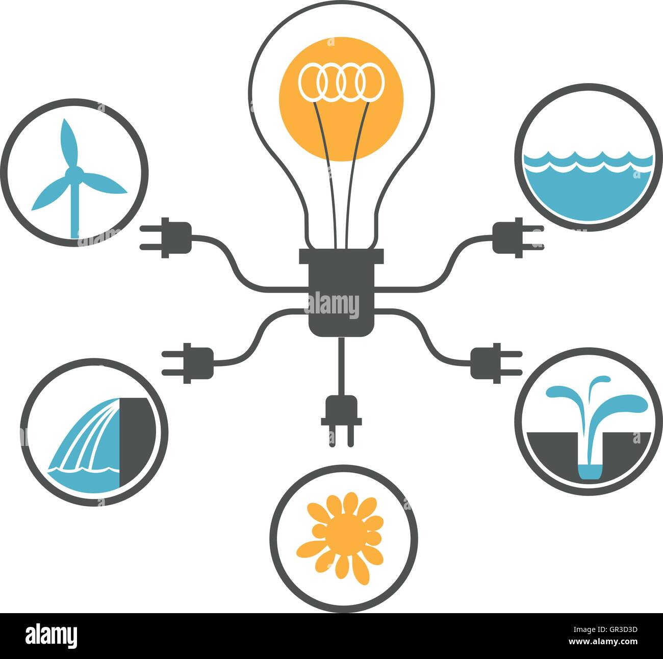 Light bulb connected to eco safe energy sources: sun, surf, wind, geothermal and hydro power - Stock Image