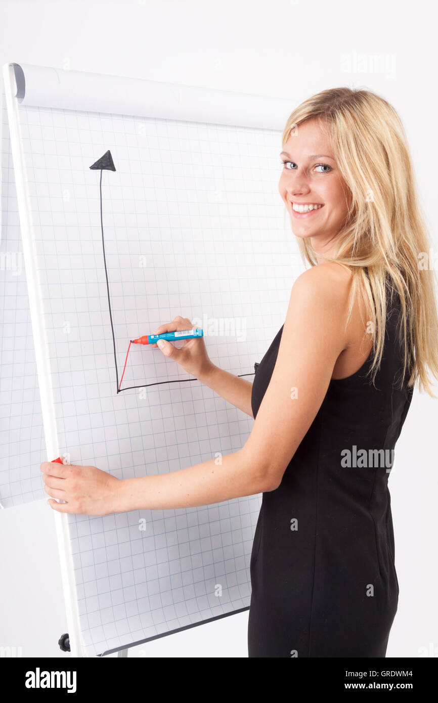 Young Woman In Black Dress On A Flip Chart Stock Photo