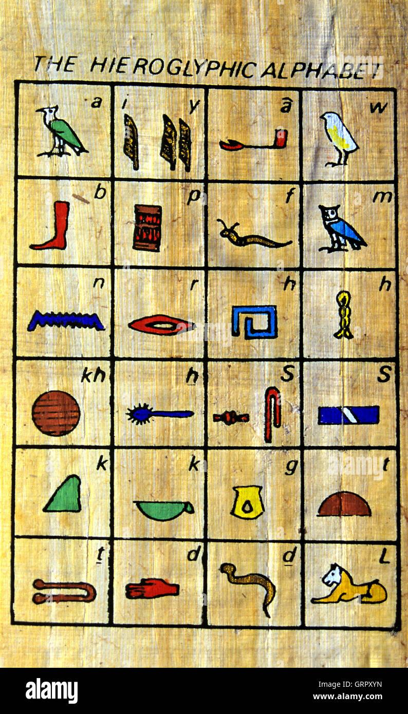 Hieroglyphic alphabet on papyrus egypt stock photo 117903401 alamy hieroglyphic alphabet on papyrus egypt thecheapjerseys Gallery