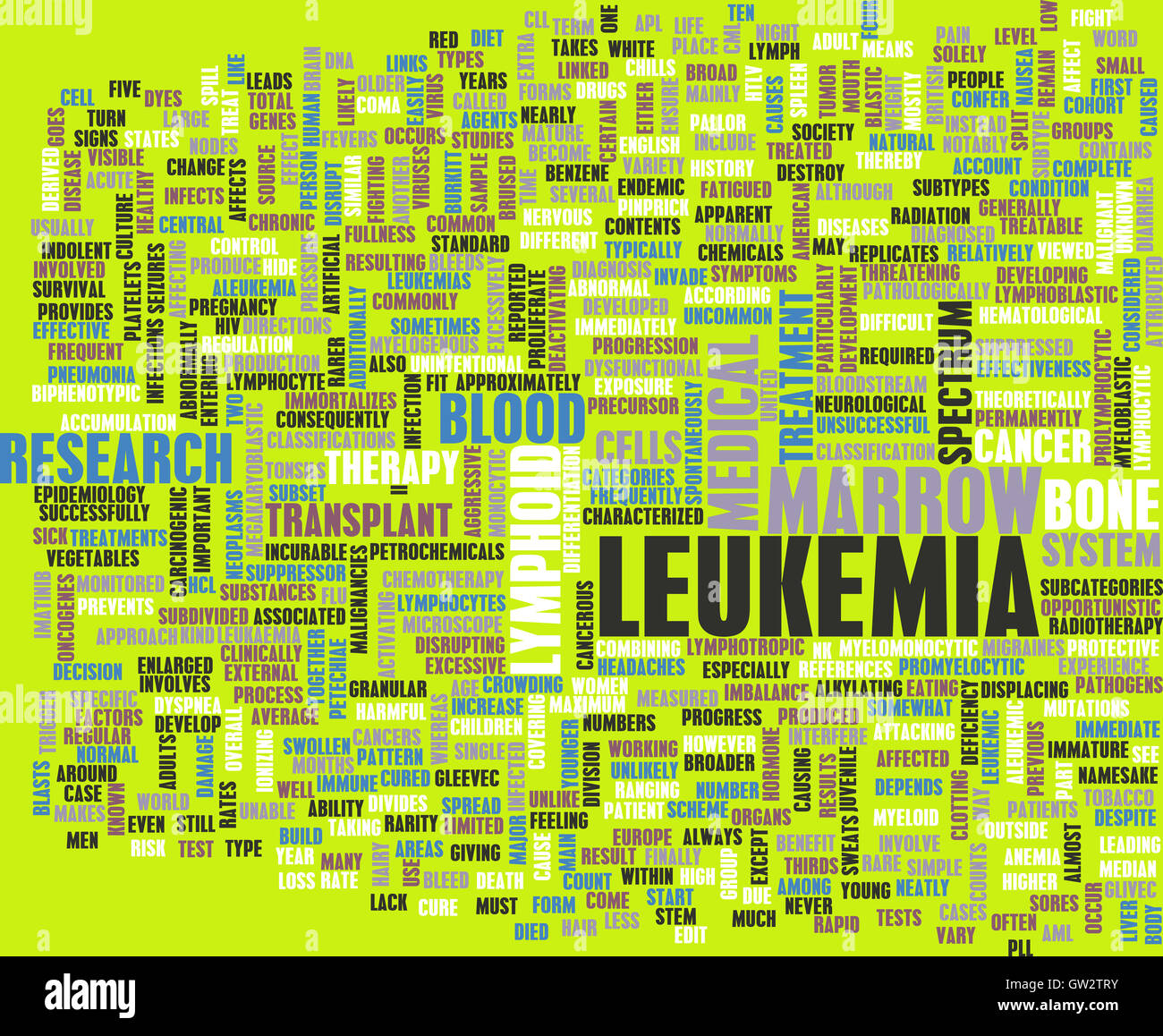 Leukemia - Stock Image