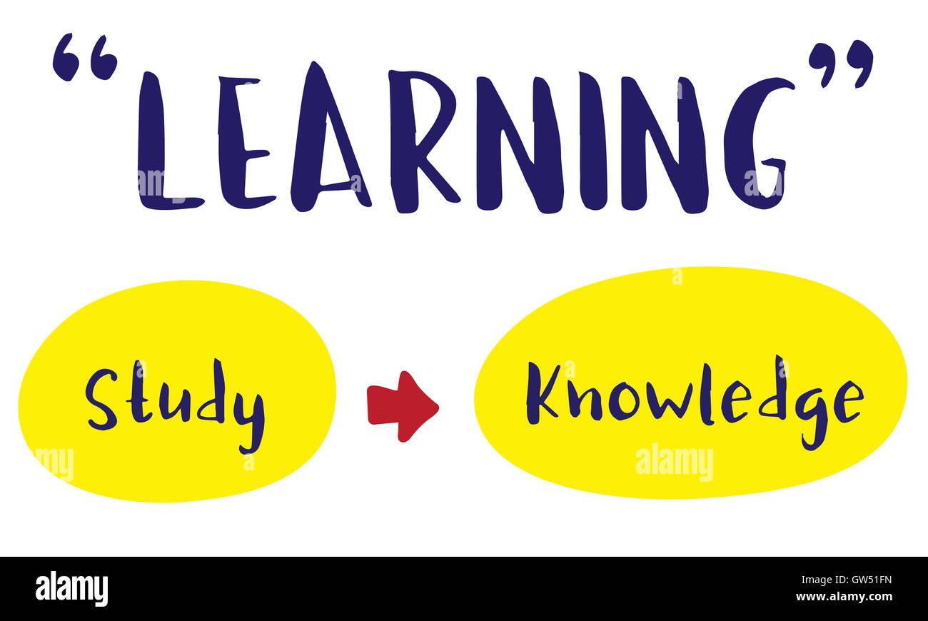 Literacy Skills School Wisdom Concept - Stock Image