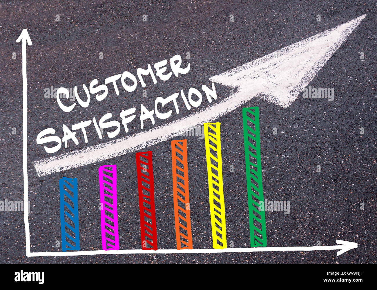 Colorful graph drawn over tarmac and words CUSTOMER SATISFACTION with directional arrow, business design concept - Stock Image