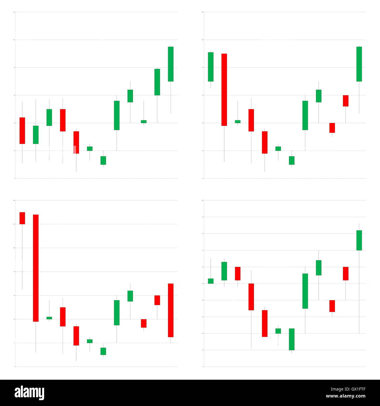 Candice japanese candlesticks index
