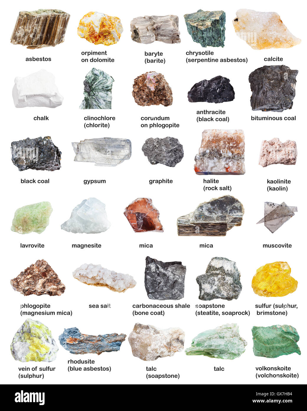 various mineral stones with names isolated on white background - Stock Image