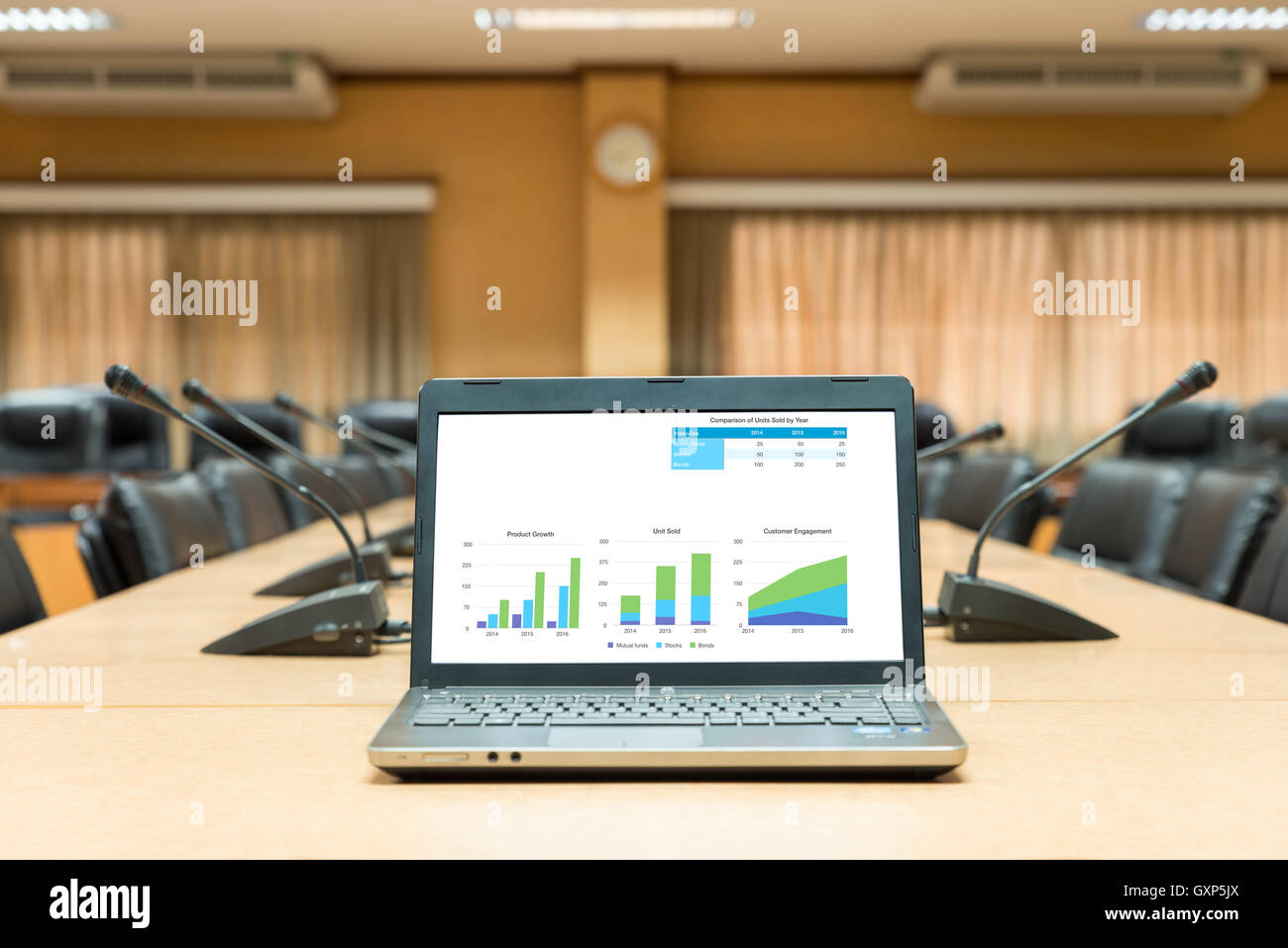 Laptop In Front Of Business Meeting Room Showing Graph Showing Stock