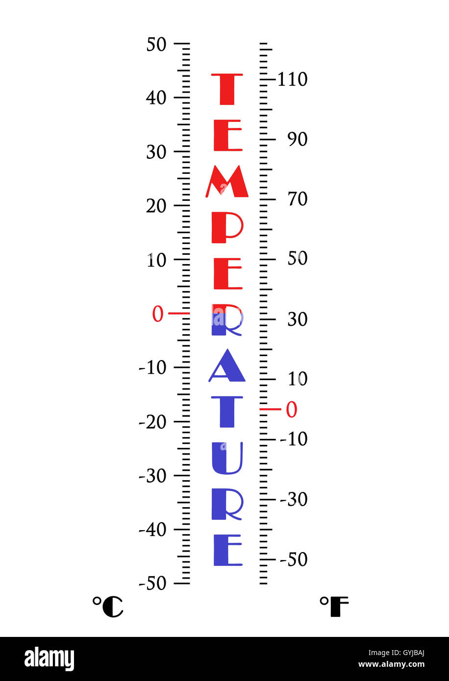 Temperature scale - Stock Image