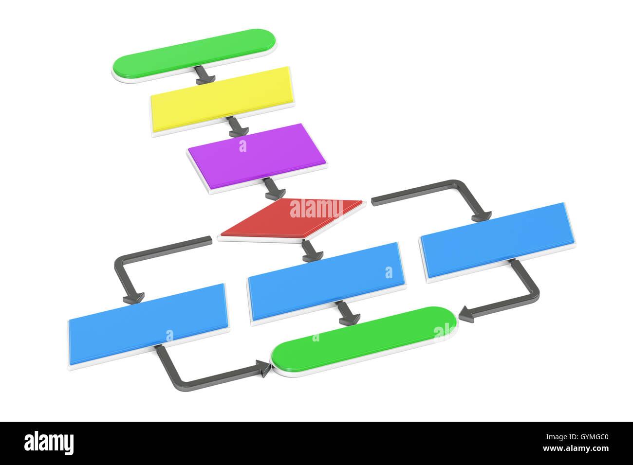 Line Drawing Algorithm Flowchart : Algorithm flowchart stock photos