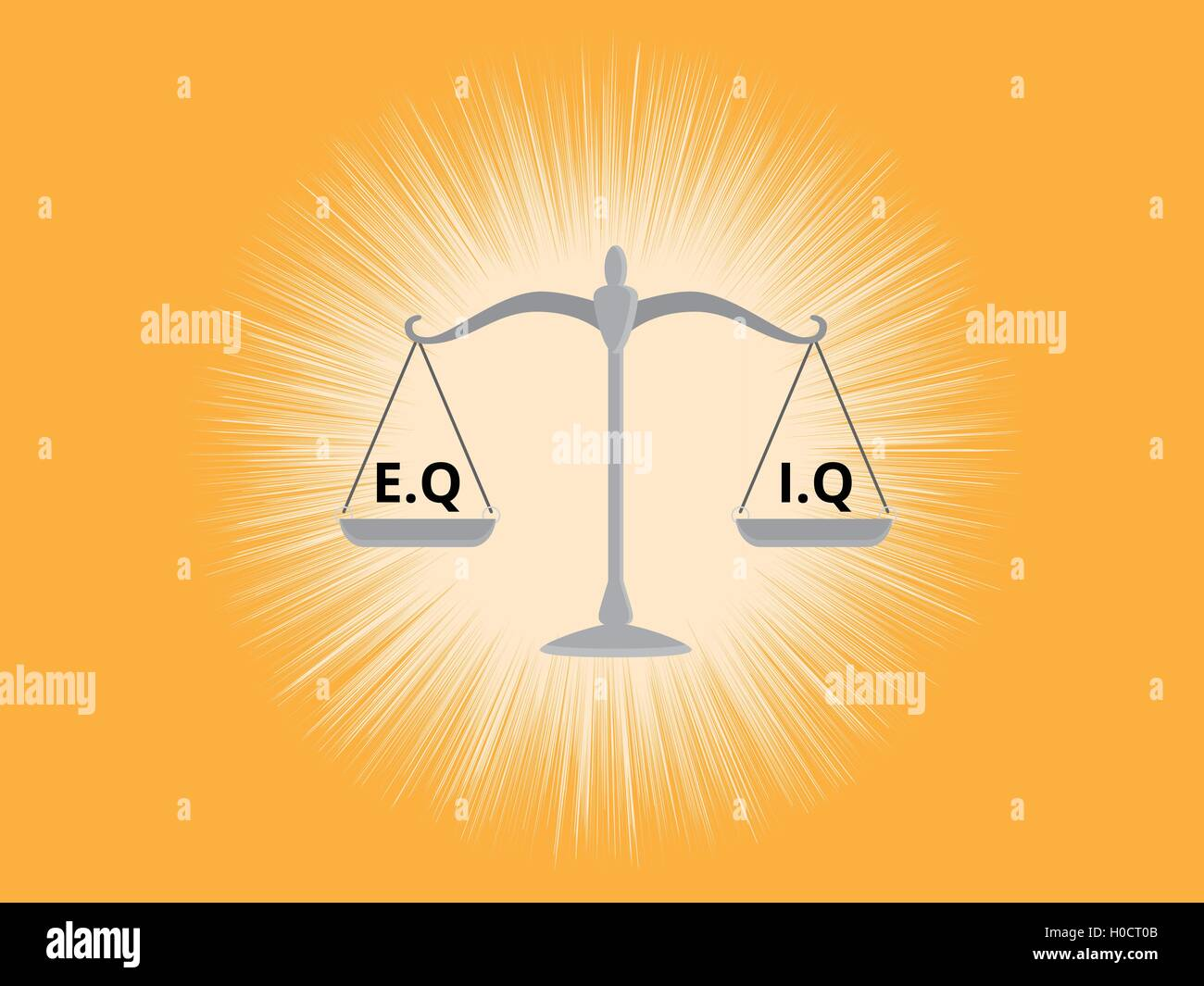 iq or eq intellectual or vs emotional question compare on a scale with yellow background - Stock Image