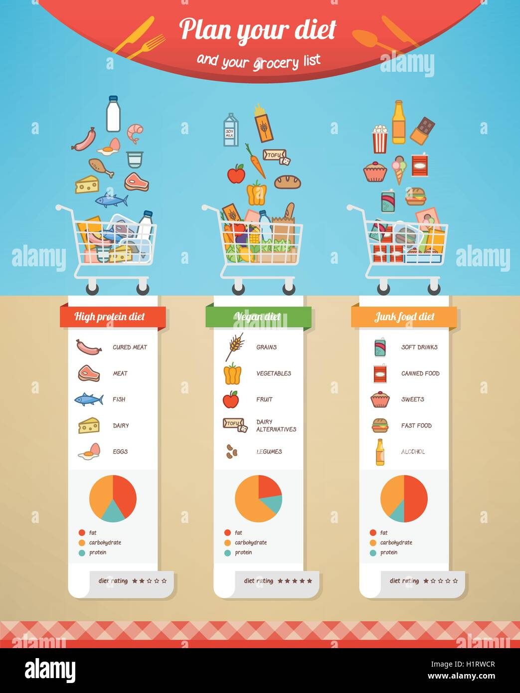 Diet plan comparison infographic with grocery list, nutrition facts and food icons - Stock Vector