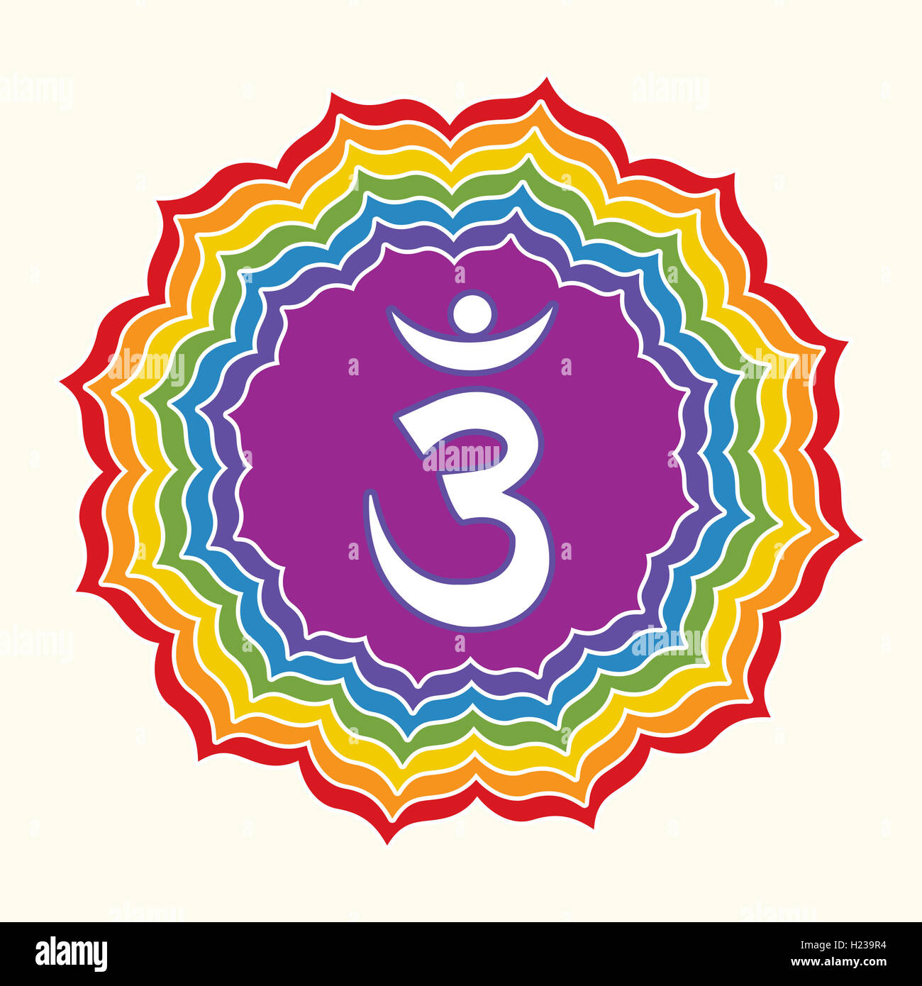 Symbol Of The Third Eye Ajna Chakra And The Colors Of The Seven