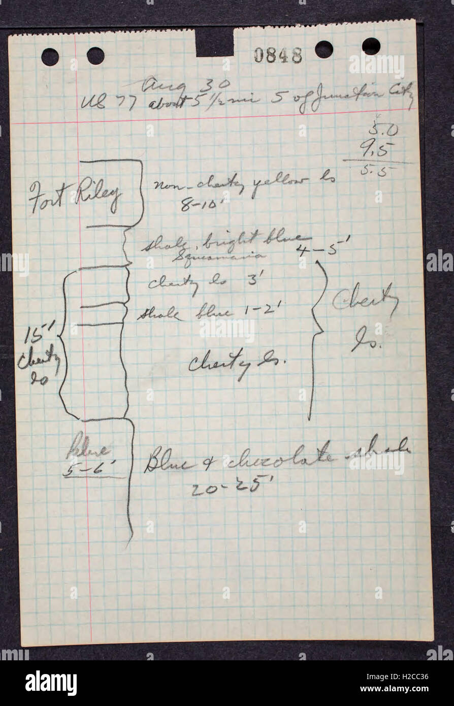 Field notes, circa 1955 (Page 848) - Stock Image