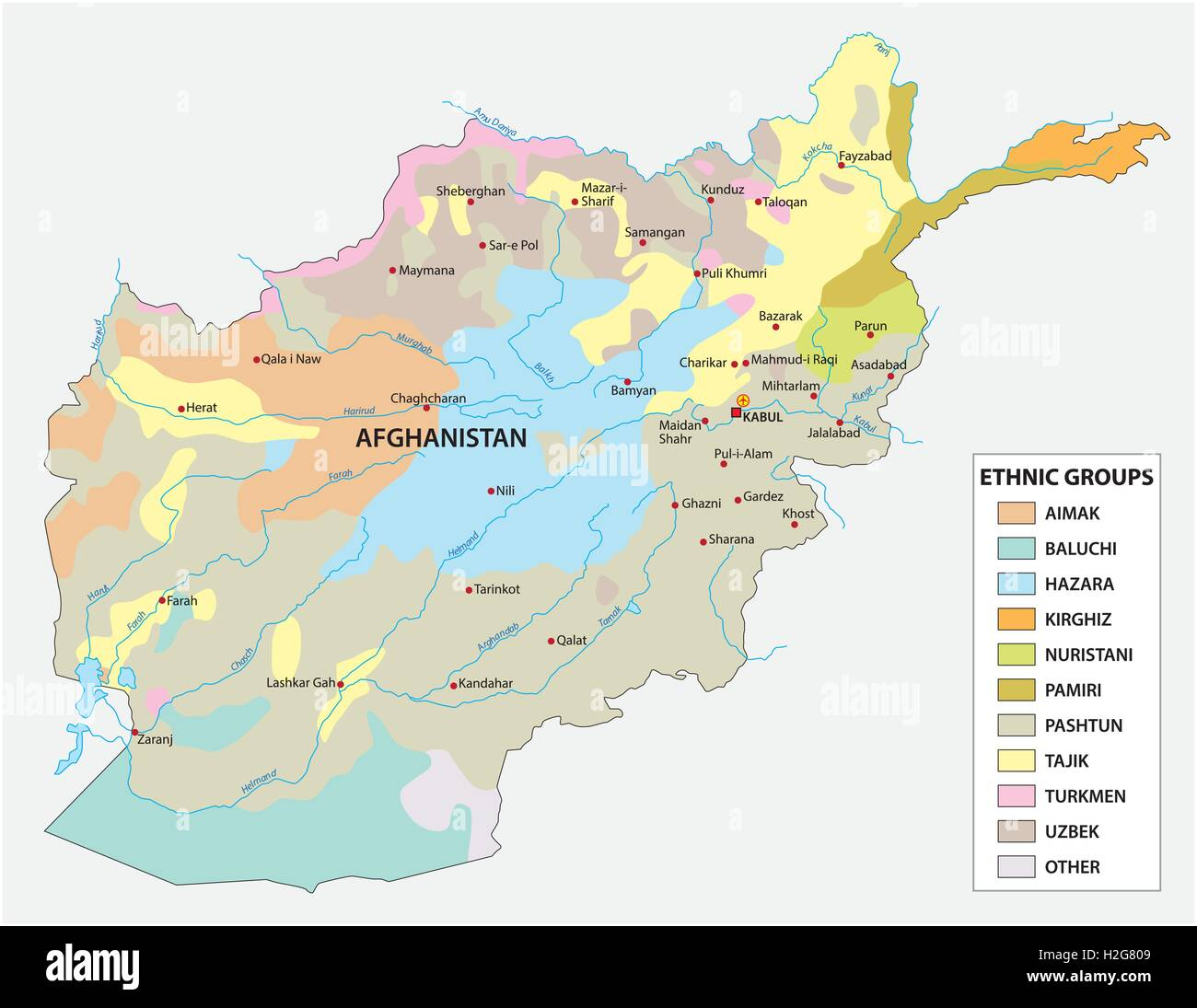 vector map of the ethnic groups in afghanistan Stock Vector ...