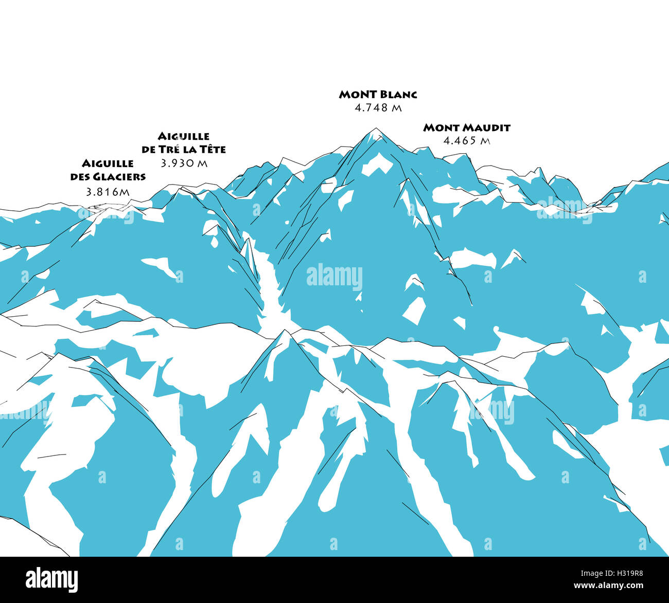 Map Of Italy With Mountains.Mont Blanc Height Relief Mountains Italy And France Stock Photo
