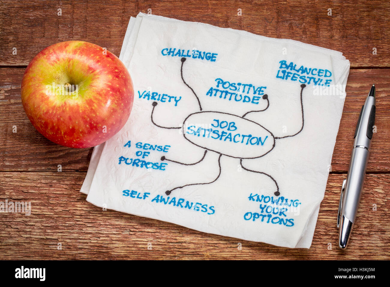 job satisfaction concept - napkin doodle with an apple on a rustic wood - Stock Image