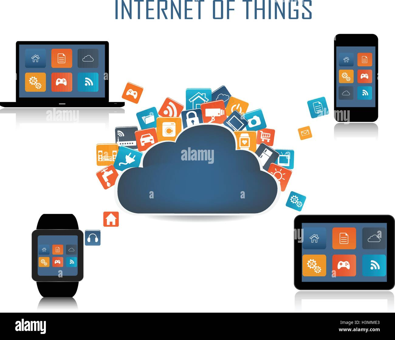 Smart phone, Tablet, Laptop, Smartwatch and  Internet of things concept. Smart Home Technology Internet networking - Stock Image