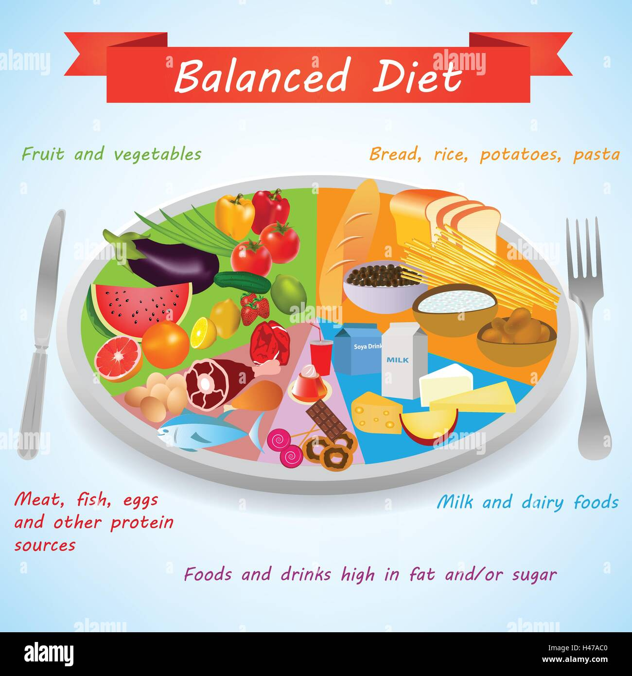 Food pyramid. Food on a plate for a healthy and balanced diet. Healthy foods infographics elements - Stock Image