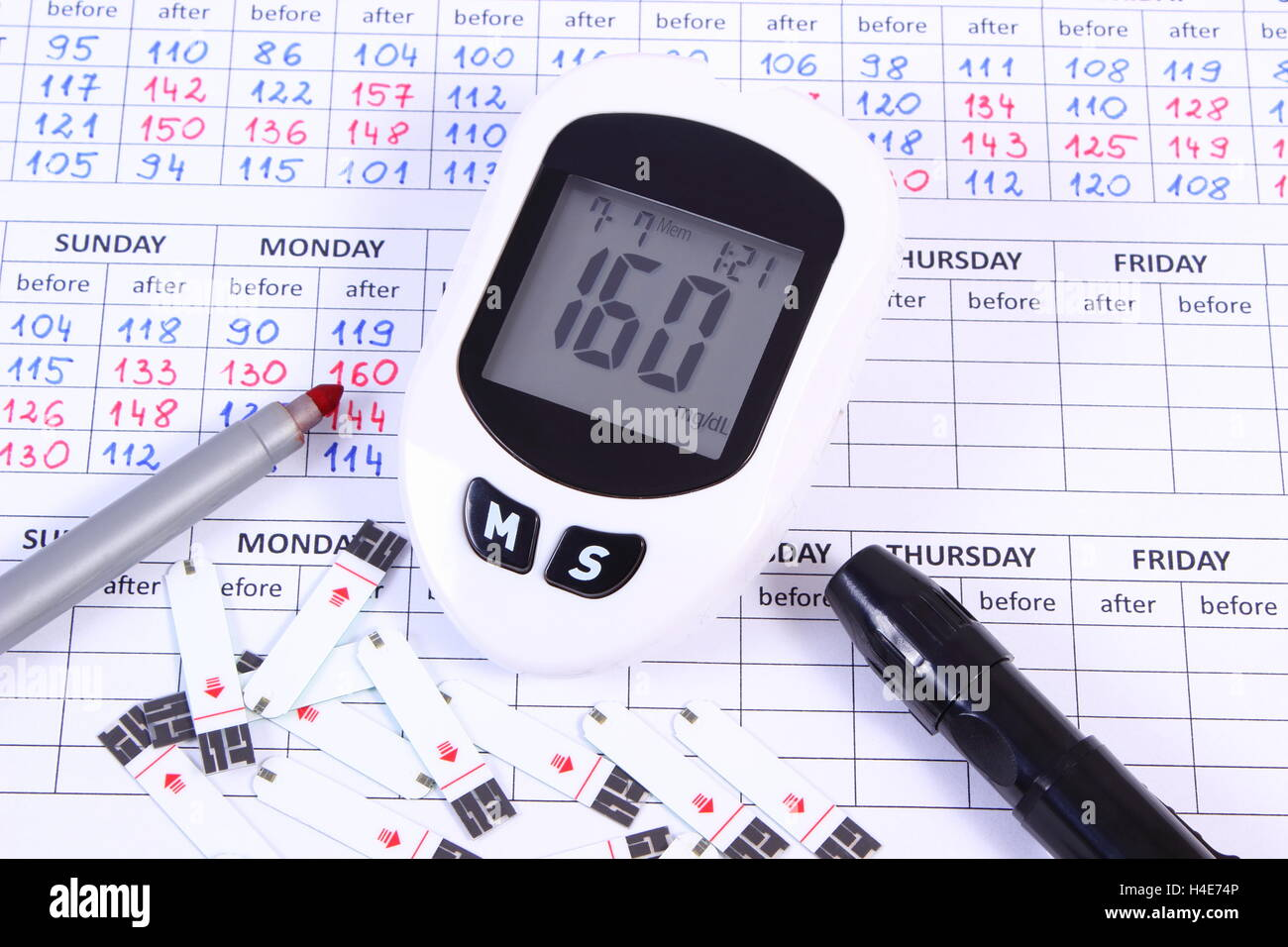 Glucose meter with bad result on medical form with result of measurement sugar  level, checking and measuring sugar level