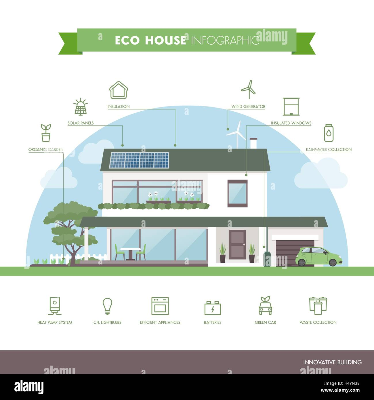Green eco house infographic with modern building and ecology icons set - Stock Vector