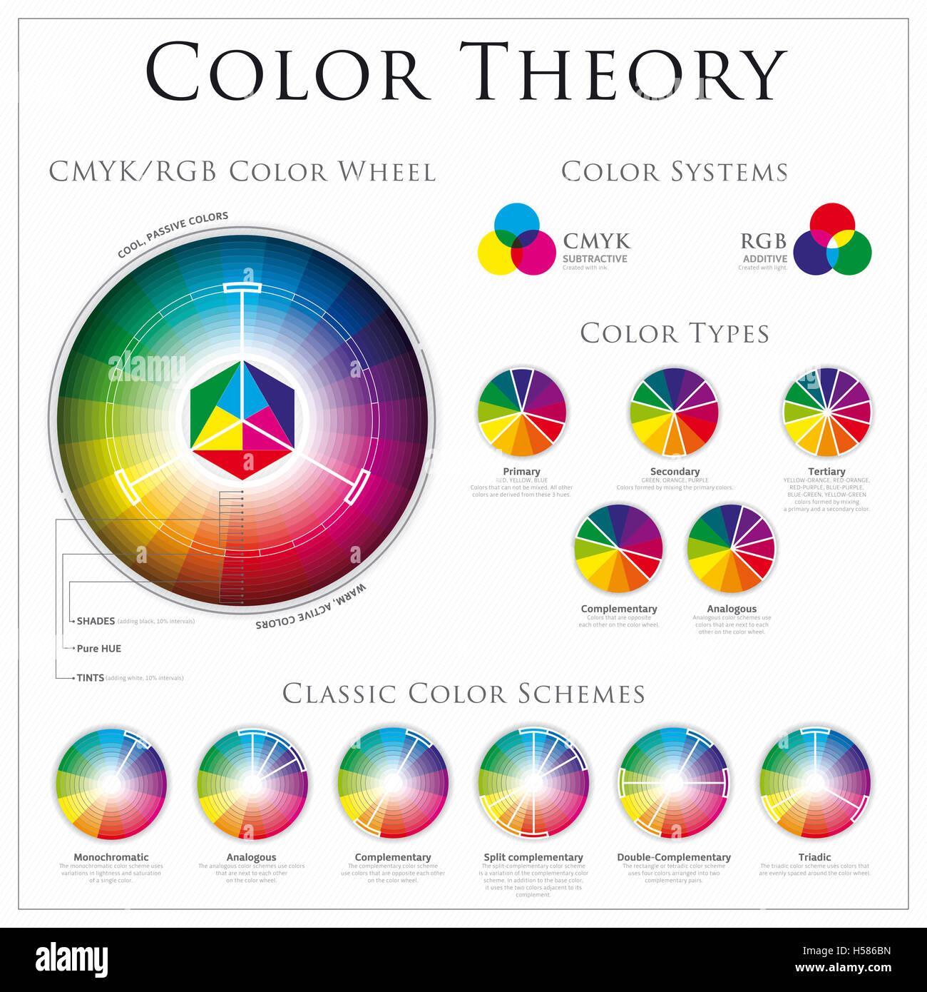 Rgb Color Wheel Light Stock Photos Rgb Color Wheel Light Stock