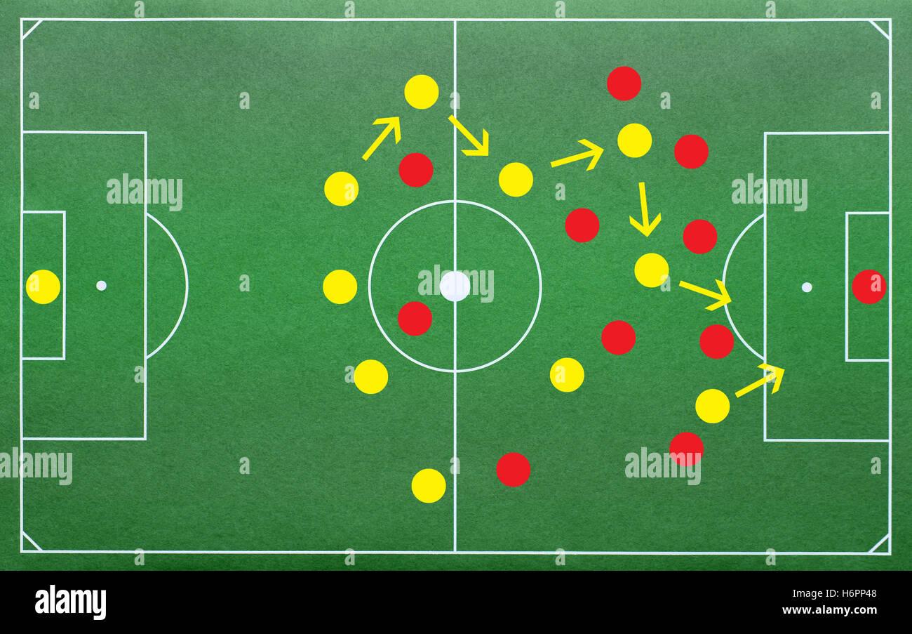 football tactics - soccer tactics - Stock Image