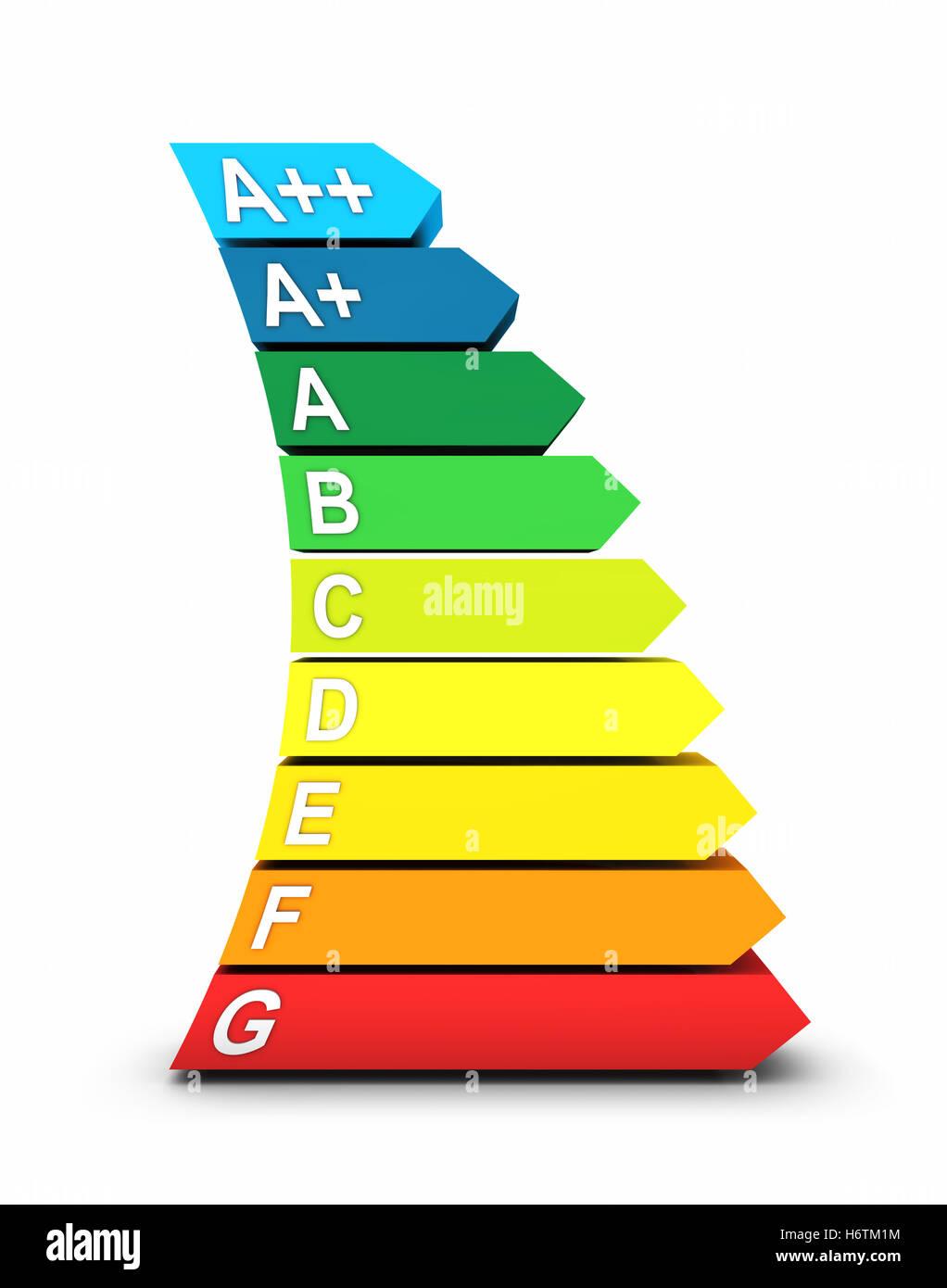 Energy efficiency classes stock photos energy efficiency classes bent 3d energy efficiency classes stock image ccuart Choice Image