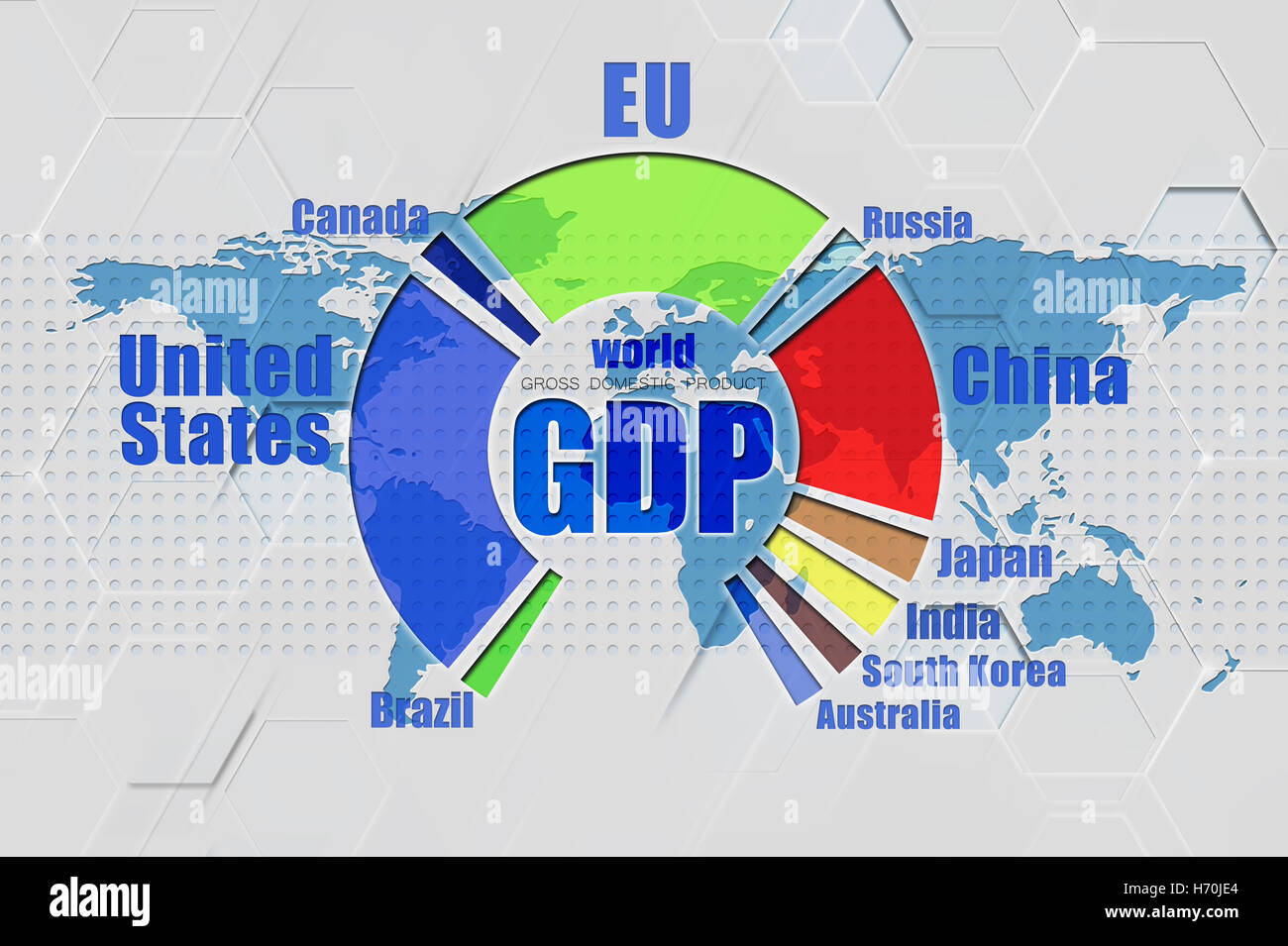Global economy, GDP by countries. GDP for US, EU, China, Canada Japan, Australia, Brazil - Stock Image