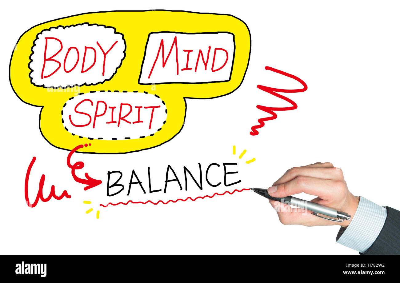 body, mind and spirit equals balance written in three colors by hand Stock Photo
