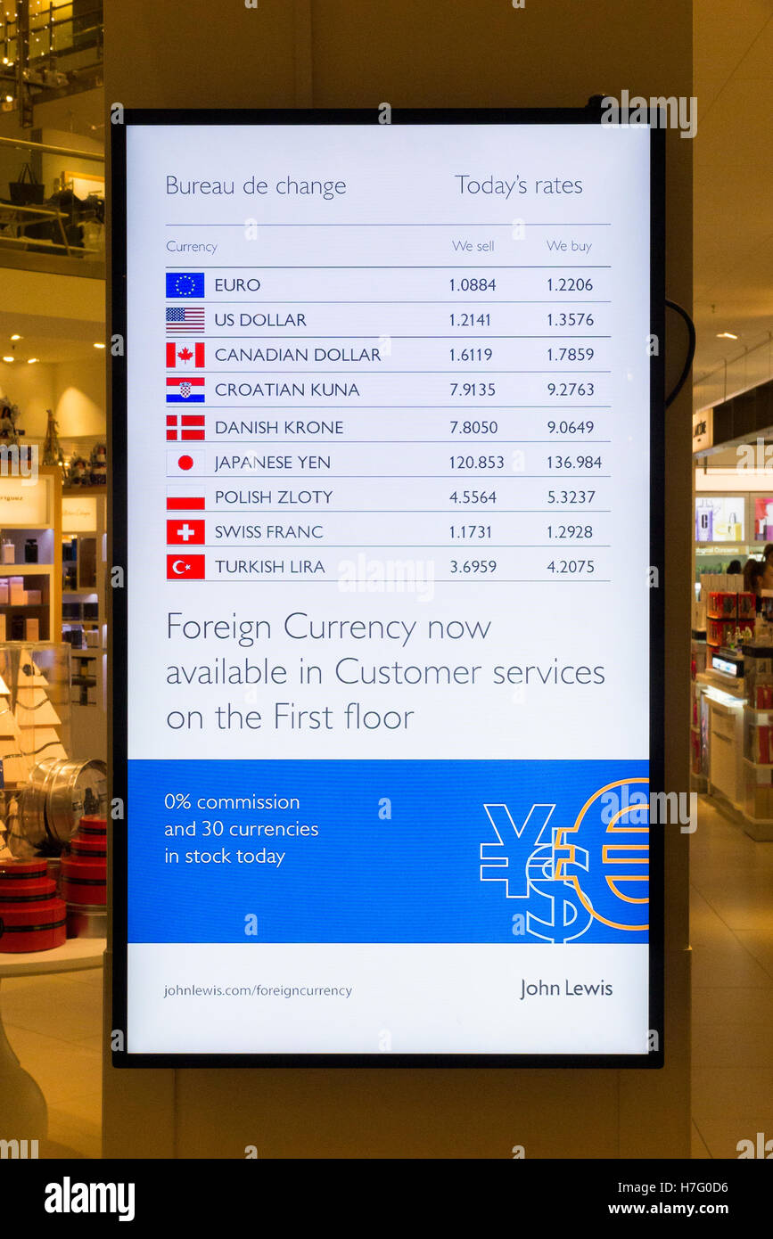 Sm department store forex rates
