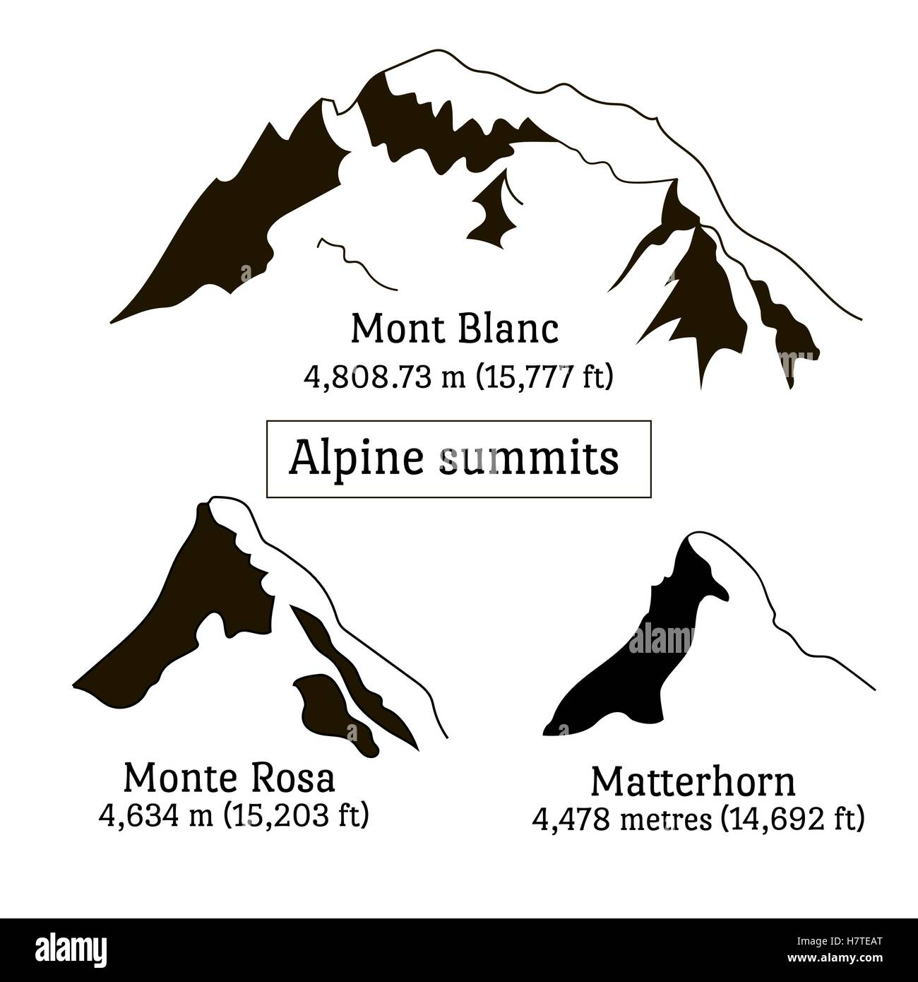 Set of Alps peaks silhouette elements. Mont Blanc - Stock Image