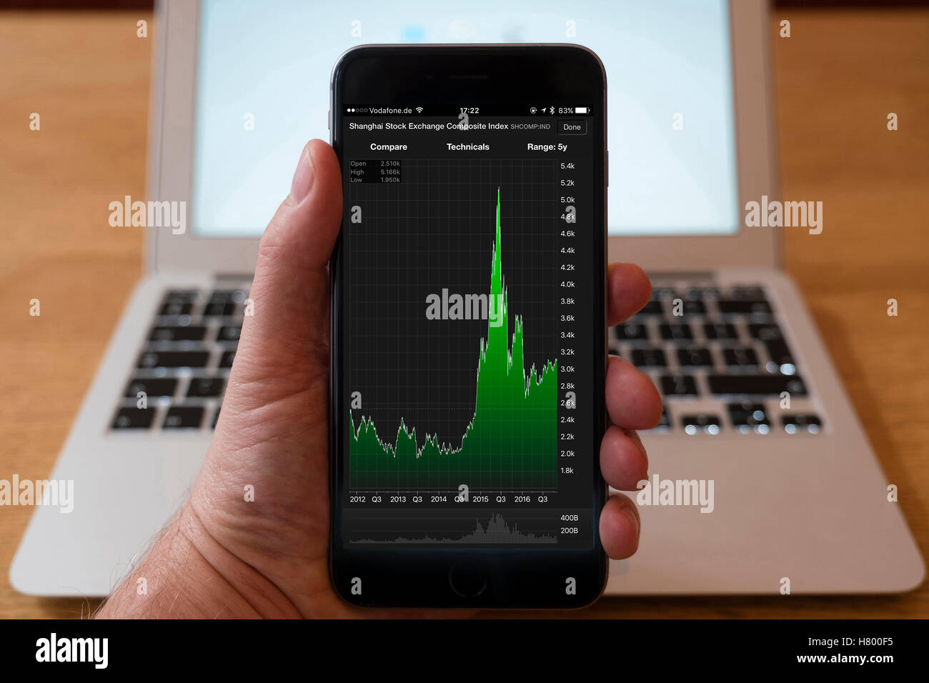 Using iPhone smartphone to display stock market performance chart for Shanghai Stock Exchange Composite Index, - Stock Image