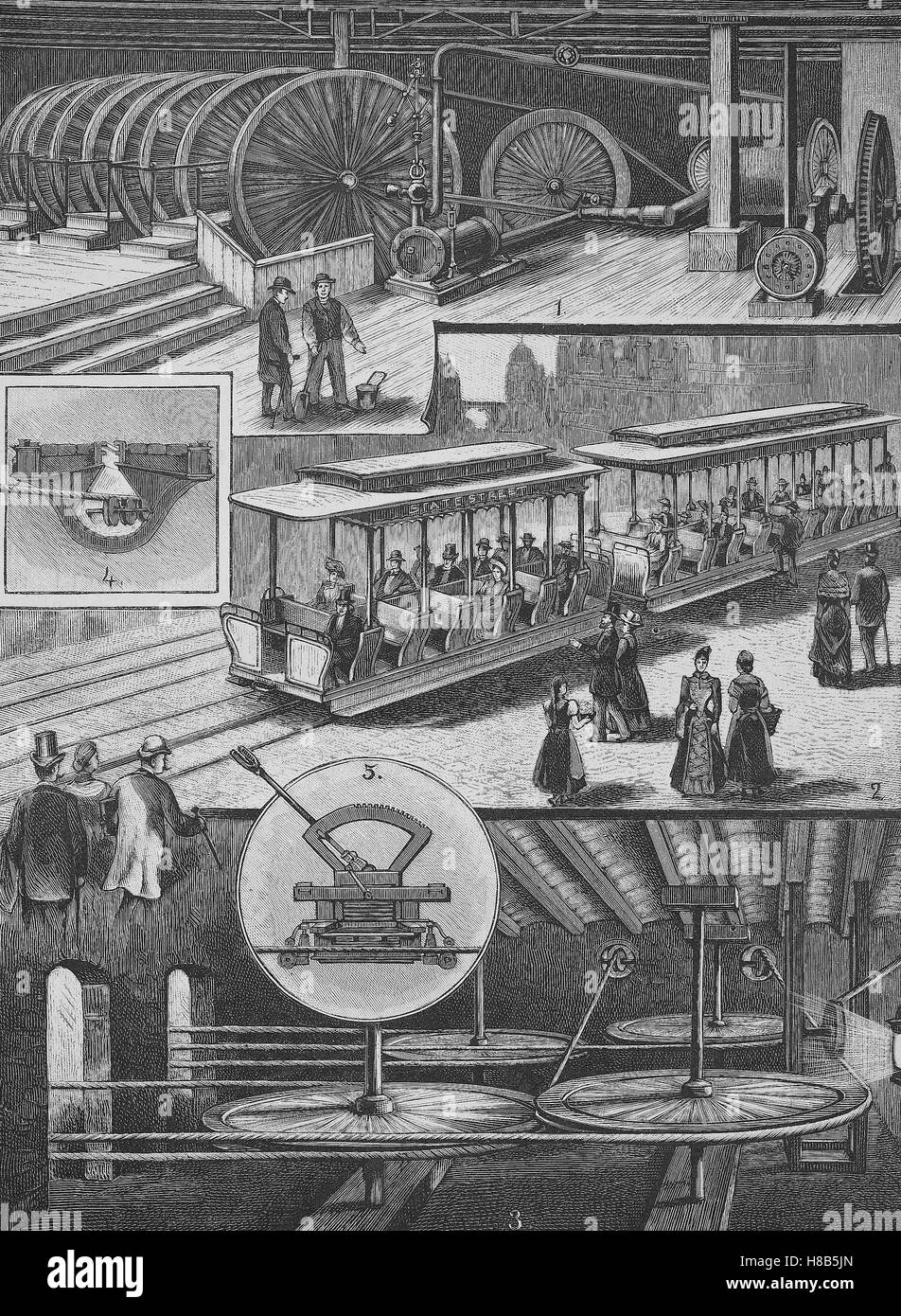 The cable tram in Chicago, Woodcut from 1892 - Stock Image