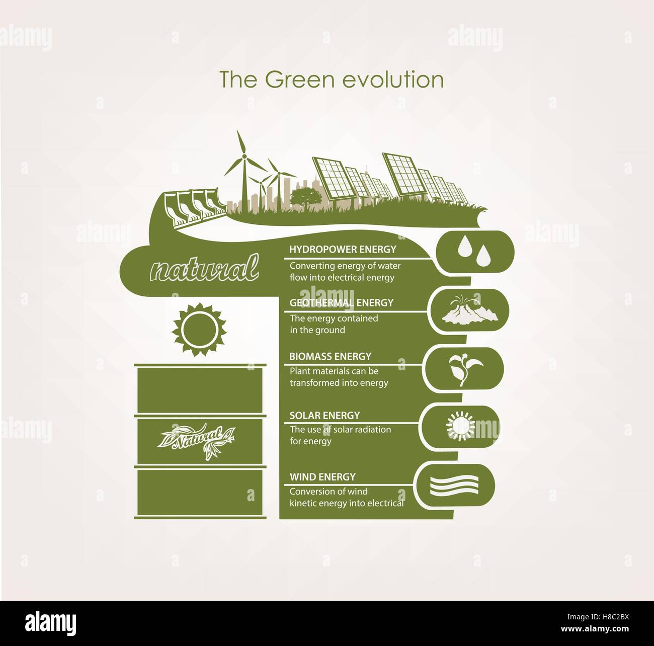 Renewable Energy In The Illustrated Examples Of Infographics Stock