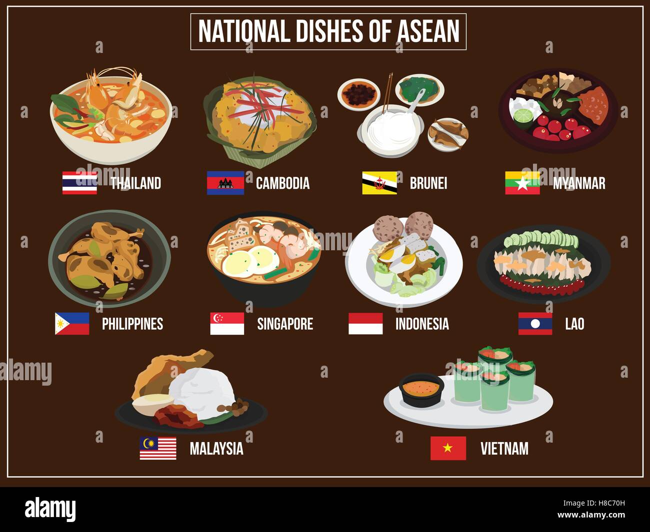 Vector illustration of  Asean Economics CommunityAEC food - Stock Image
