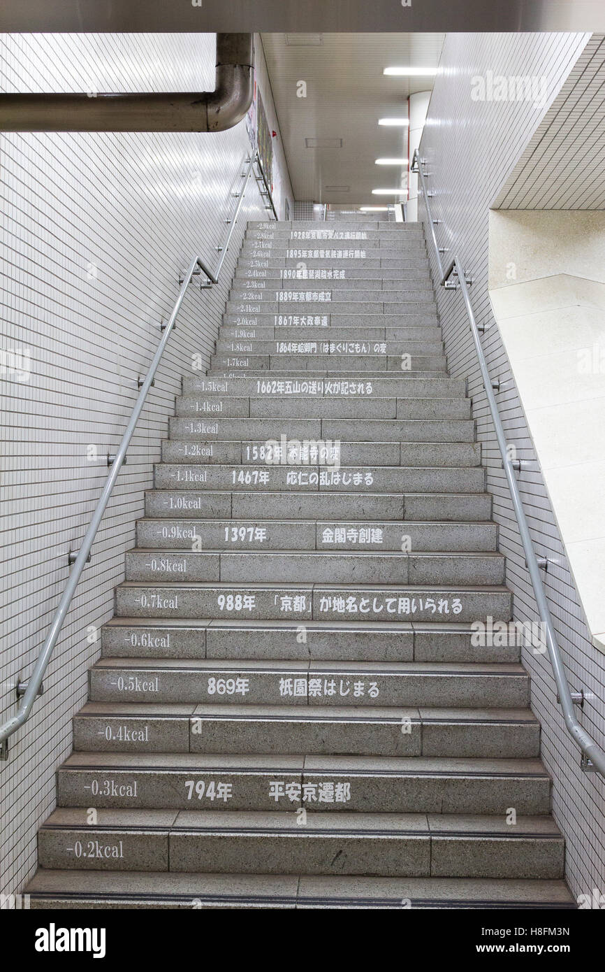 Kyoto Japan Stairs Indicating The Numbers Of Calories