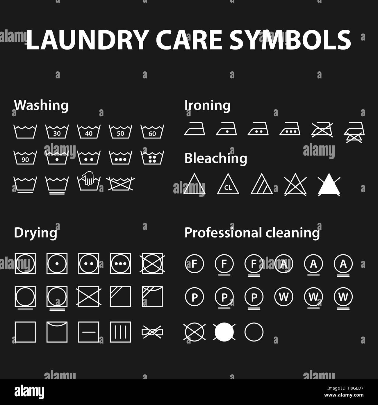 Icon set of laundry symbols washing instruction symbols cloth icon set of laundry symbols washing instruction symbols cloth textile care signs collection vector illustration buycottarizona Gallery