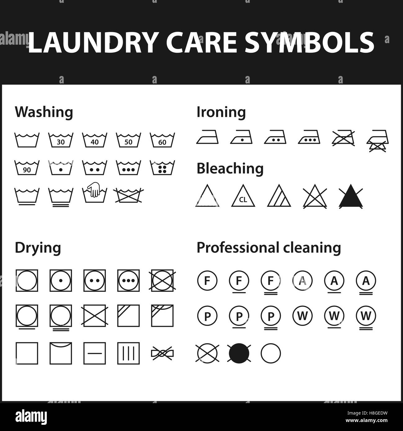 Chlorine water element stock photos chlorine water element stock icon set of laundry symbols washing instruction symbols cloth textile care signs collection urtaz Image collections