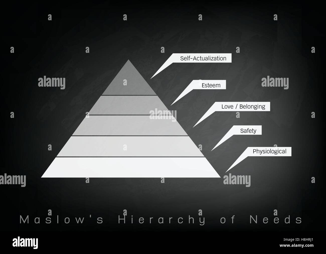 Social and psychological concepts illustration of maslow pyramid social and psychological concepts illustration of maslow pyramid chart with five levels hierarchy of needs in human motivation ccuart Image collections