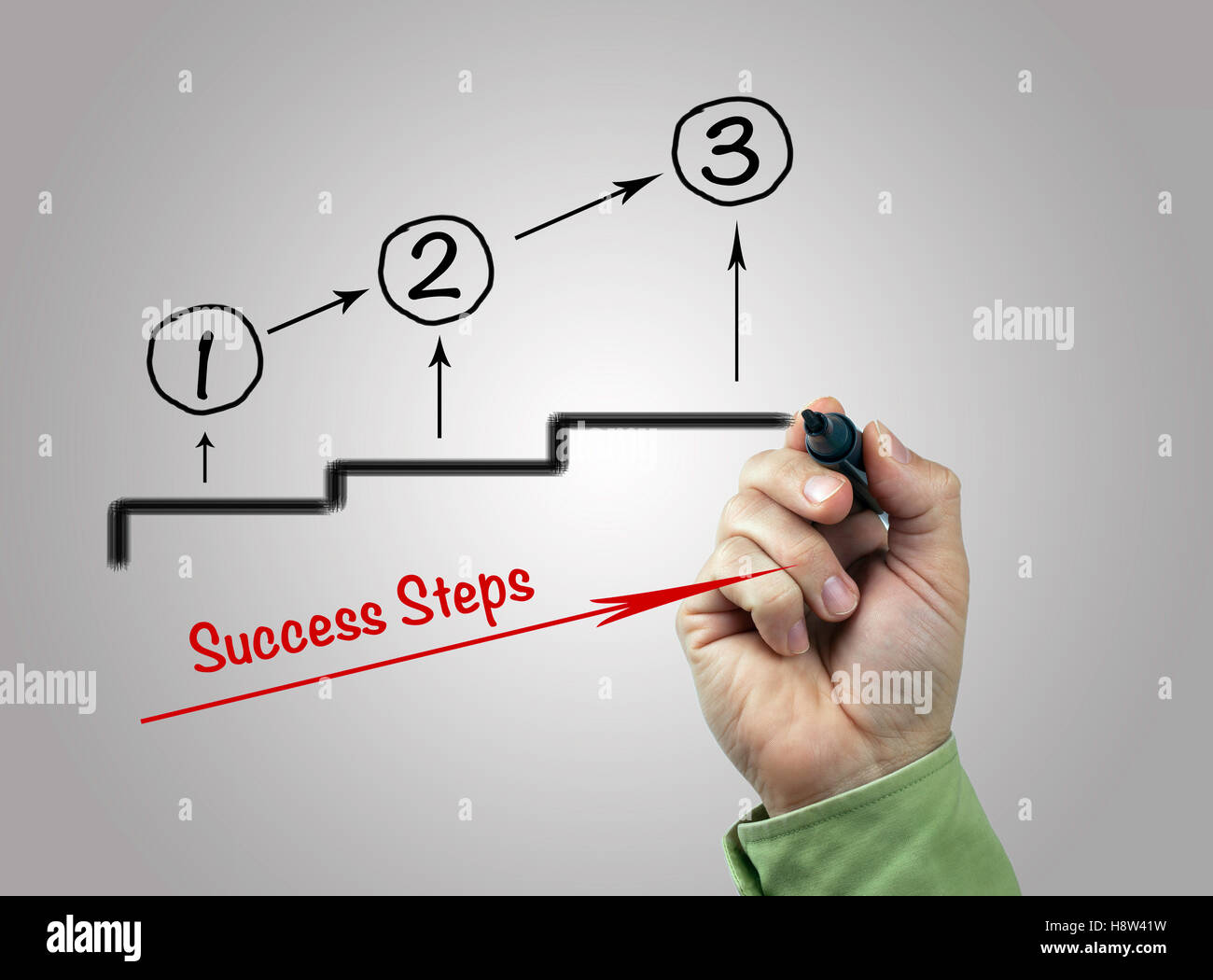 Hand with marker writing Success Steps, business concept - Stock Image