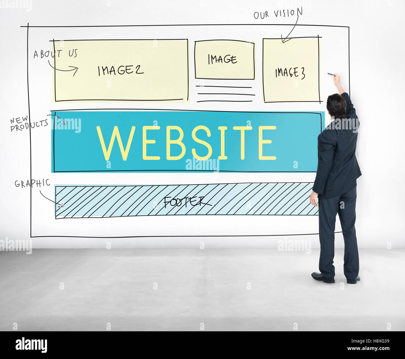 Website Homepage Responsive Design Ideas Concept Stock Photo Alamy